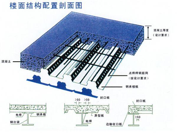YX60-263-790型